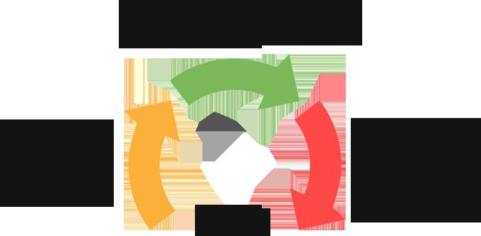 sell-discipline-diagram2